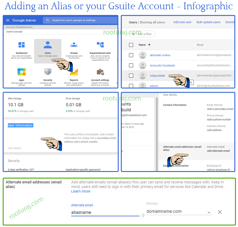 How to create GSuite Email Alias for saving gsuite licenses.